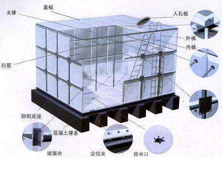 水箱安装验收的小知识你了解多少?