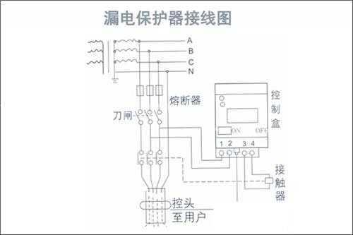 漏电保护器安装方法 漏电保护器接线图