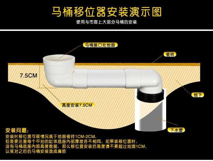 马桶移位器如何安装?马桶移位器安装图