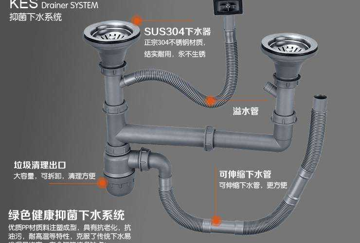 下水管道安装