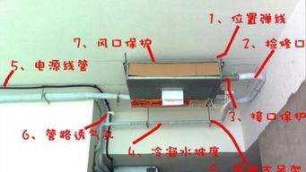 空调安装标准规范