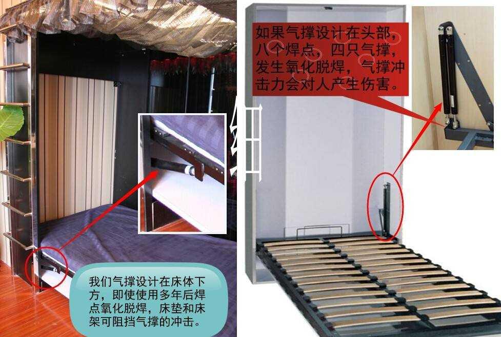 壁床是什么?壁床安装的注意事项
