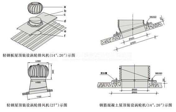 屋顶风机安装图 屋顶风机的安装步骤