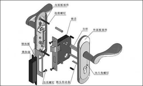 防盗门锁安装步骤及注意事项