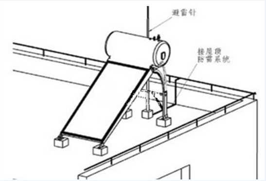 太阳能热水器安装方法和详细步骤