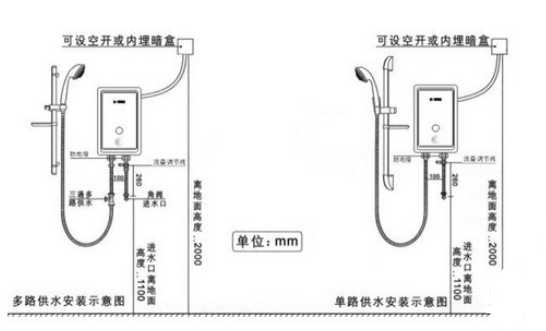 电热水器如何安装——电热水器安装方法