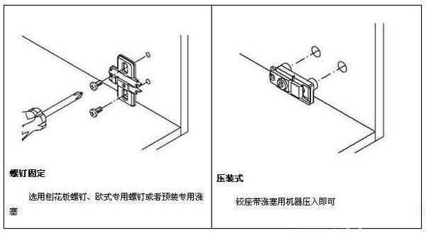 安装家具后如何调整橱柜门上的铰链?