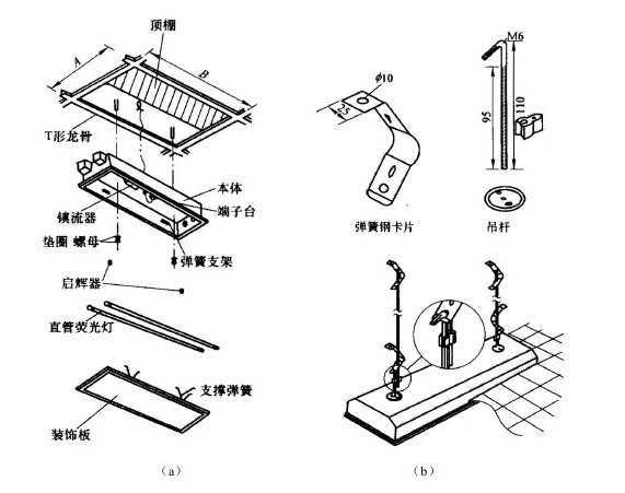 荧光灯具安装排列不整齐、高度不一致