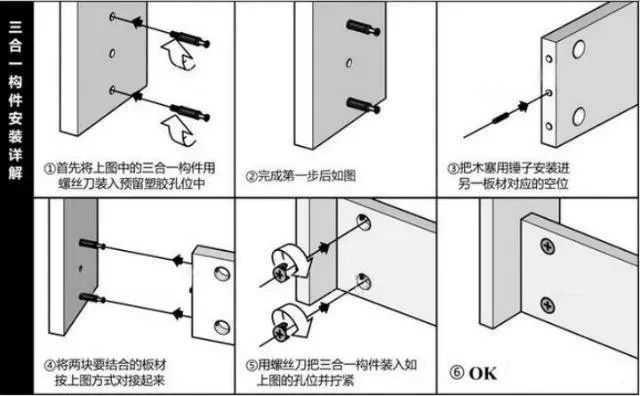 家具三合一螺钉怎么安装?三合一螺钉安装图解