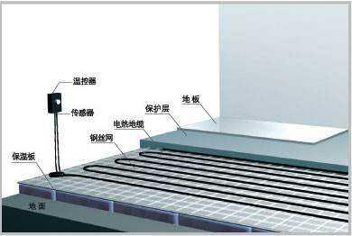 电地暖安装及安装注意事项