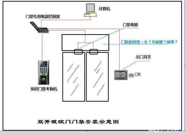 电子锁怎么安装 电子锁安装教程