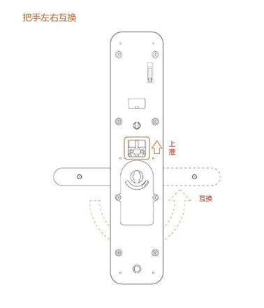 指纹锁安装图