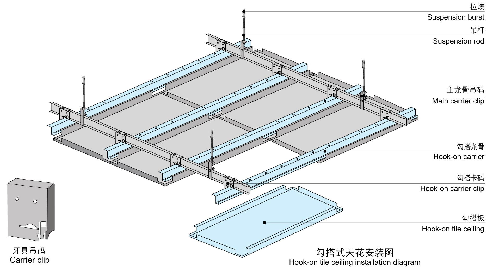 铝制天花板怎么安装?铝天花安装方法