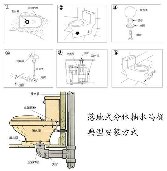 卫浴马桶安装步骤与验收规范