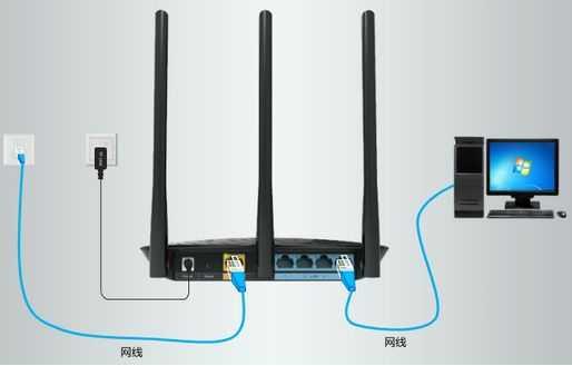 如何设置光纤路由器?请看专业人士总结的安装步骤