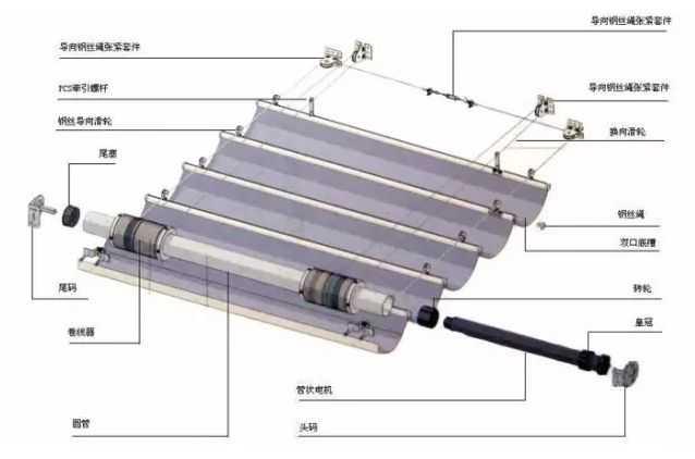 装修必知知识:电动窗帘电机原理和安装步骤